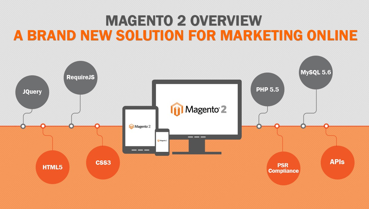 magento-2-overview