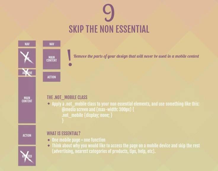 10-tips-to-create-responsive-design11