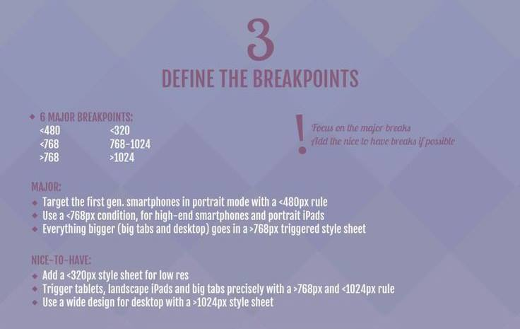 10-tips-to-create-responsive-design5