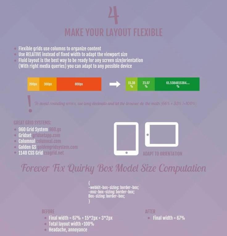 10-tips-to-create-responsive-design6