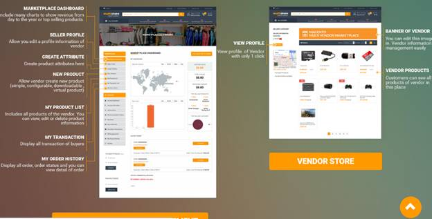 Magento multi vendor is the best choice for marketplace 4