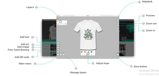 Key success factors of T-shirt solution on WordPress platform 3