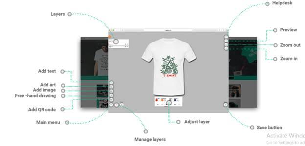 Key success factors of T-shirt solution on WordPress platform 3