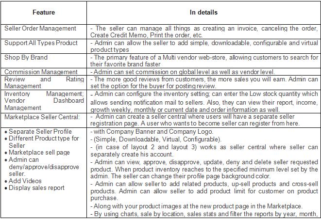 magento multi vendor table 1