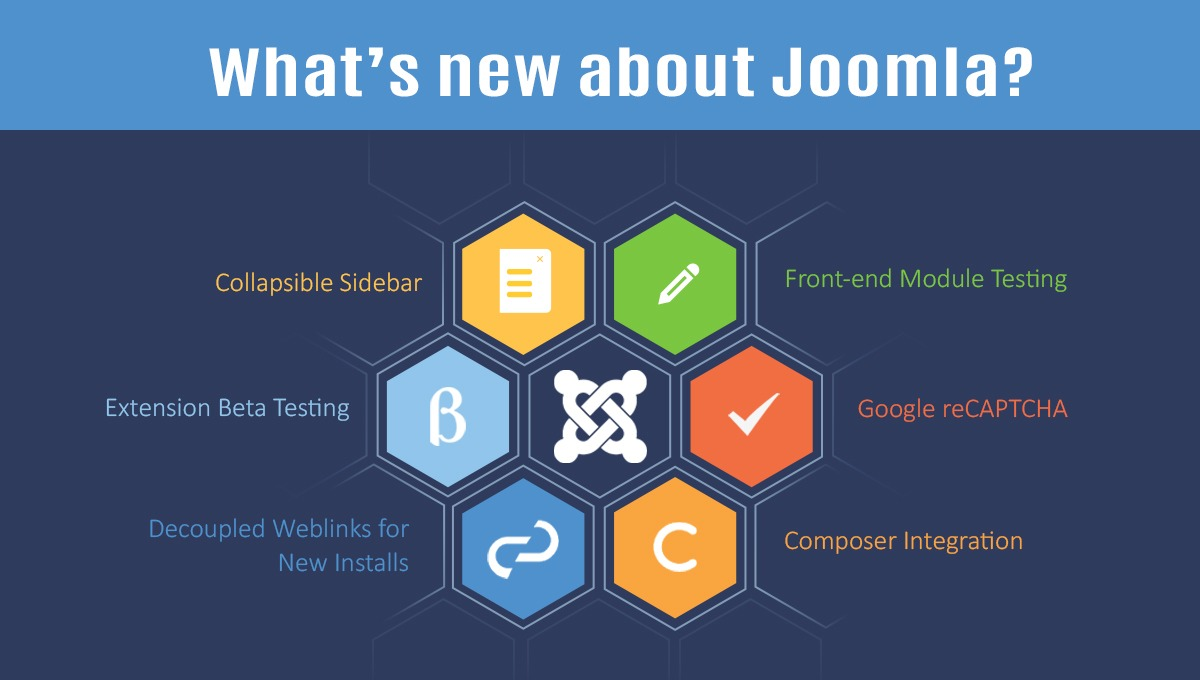 new-about-joomla