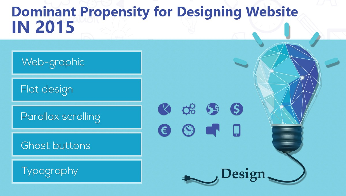 Dominant Propensity for Designing Website in 2015