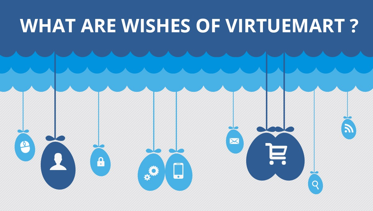 What Are Wishes of VirtueMart?