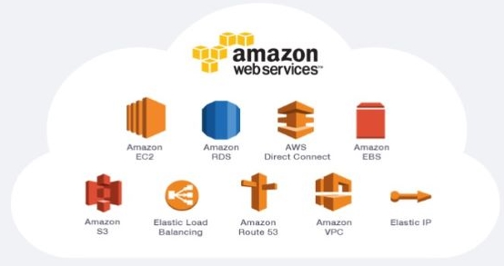 DEPLOY AND SYNCHRONIZE DATA ON CLOUD SERVICES
