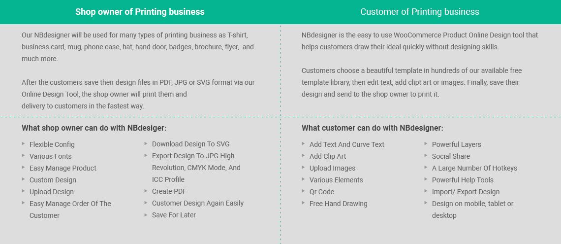 Online Product Designer Plugin for WooCommerce WordPress Workflow