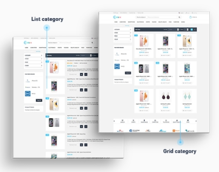 Grid/list View Category