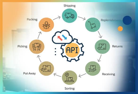 Print Job Fulfillment API Integration