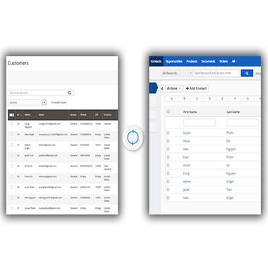 Customers Info