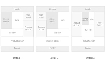 Customizable Product Detail Pages