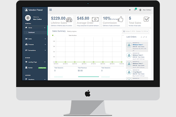 Advanced Dashboard With Pro Graph And Plot
