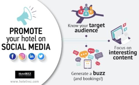Social Media Marketing for Hotel