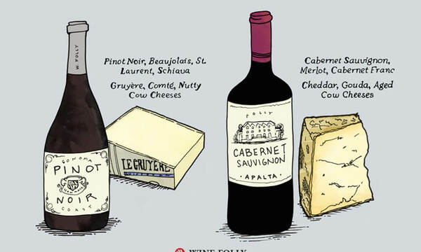 6 Tips on Pairing Wine and Cheese