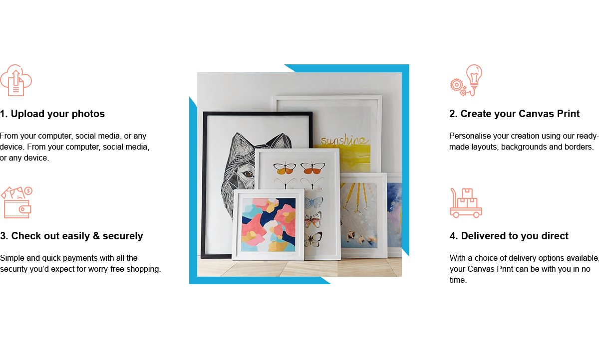 Magento Canvas & Wall Art Printing Theme Workflow
