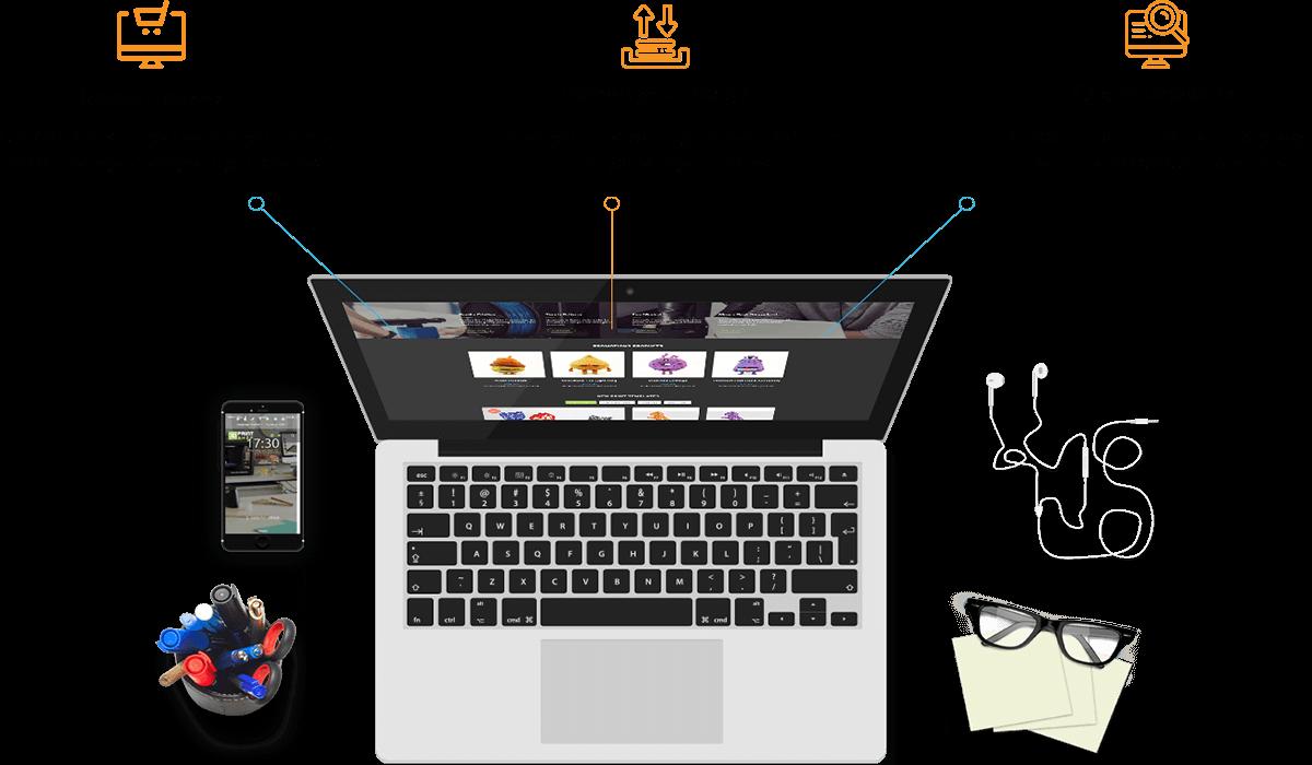 3D Printing Website Template  Workflow