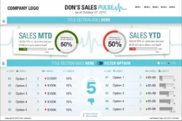 Sales pulse management