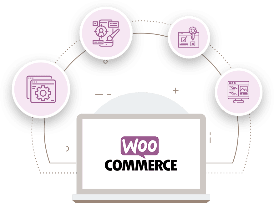 Full Wordpress Website Design & Consultancy