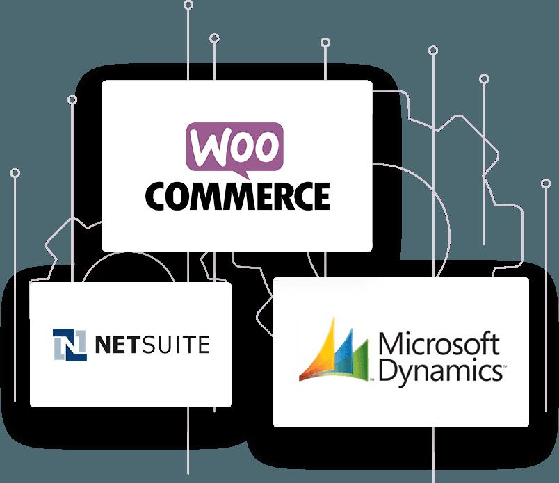 Woocommerce Integration Solutions
