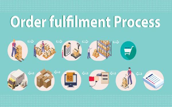 Order fulfillment process