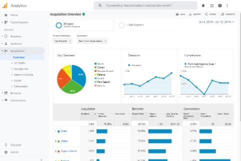 Real Estate Website SEO Services