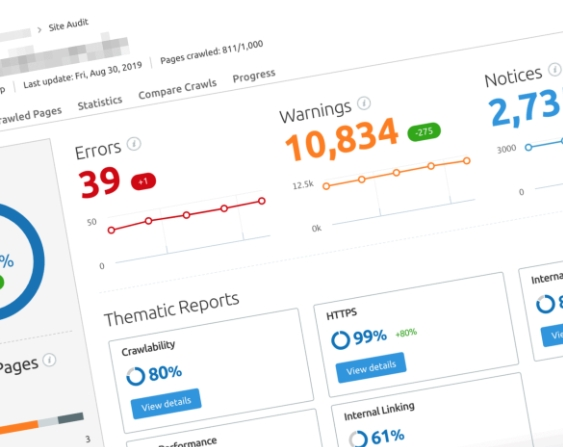 SEO Audit for Website and Products Marketing