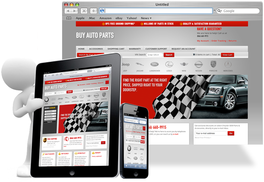 Ecommerce Website Support and Maintenance