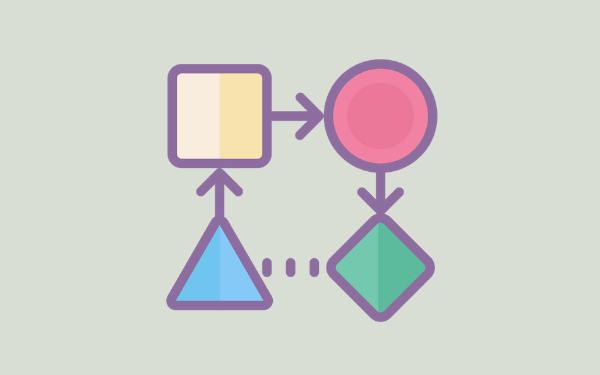 Automatic affiliate creation