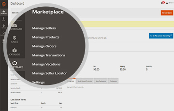 Marketplace Management By Admin