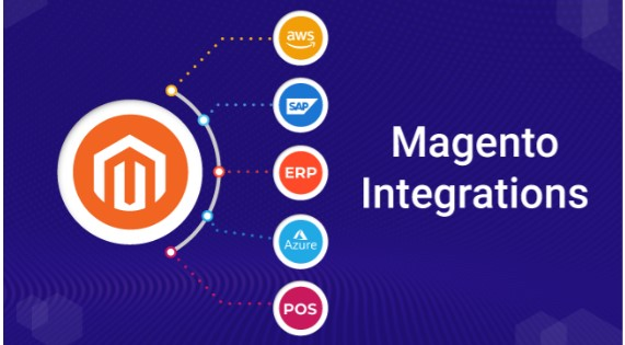 MAGENTO INTEGRATION SERVICE