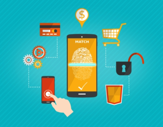 Magento Payment & Shipping Integration
