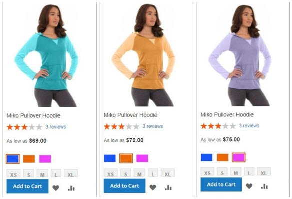 Various price displays with each Magento variation